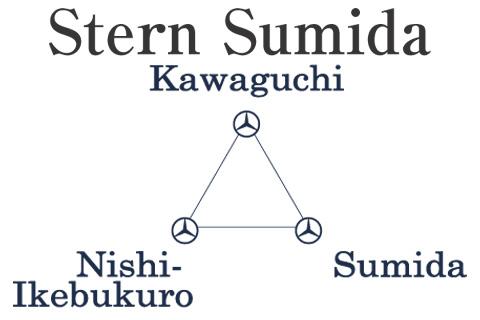 シュテルン墨田グループ