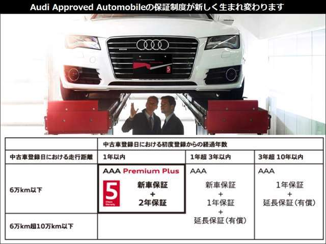 Audi Approved Automobile広島  お店紹介ダイジェスト 画像2