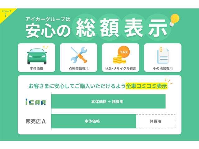 ミニバンドレスアップカー専門店 iCAR アイカー お店紹介ダイジェスト 画像6