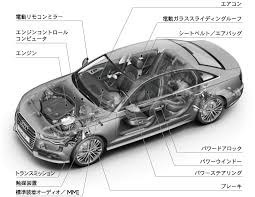 Audi Approved Automobile 神戸  保証 画像2