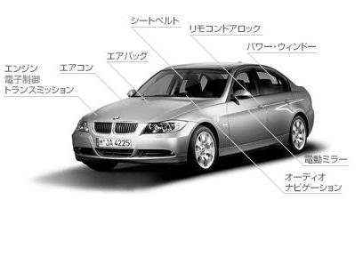 Yanase BMW BMW Premium Selection 上用賀 保証 画像4