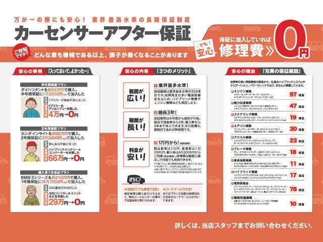 Auto Garage LINKS  保証 画像1