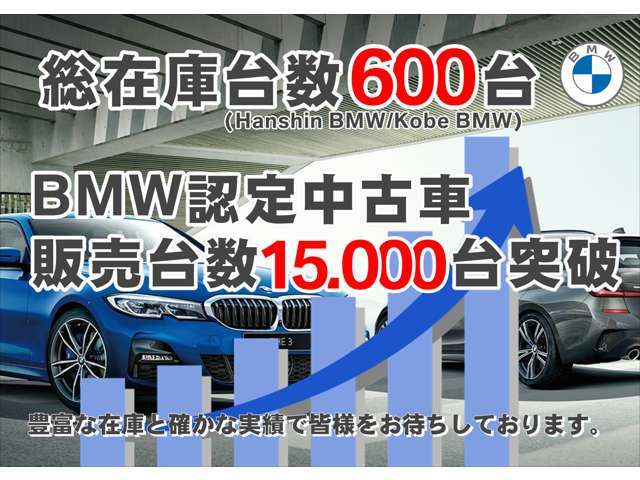 Hanshin BMW BMW Premium Selection 高槻 お店の実績 画像2