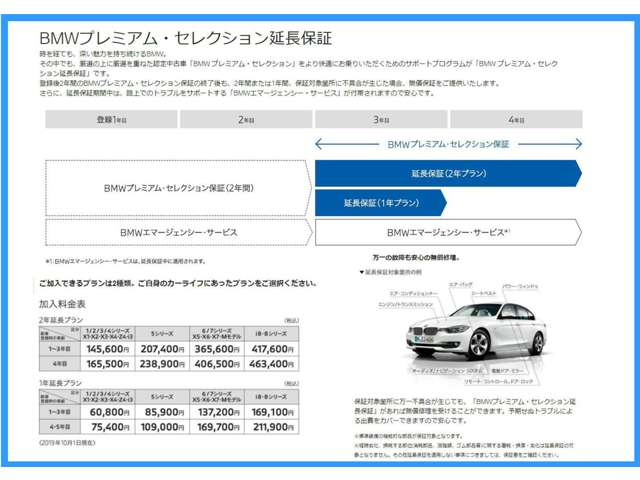 Hanshin BMW BMW Premium Selection 高槻 各種サービス 画像1