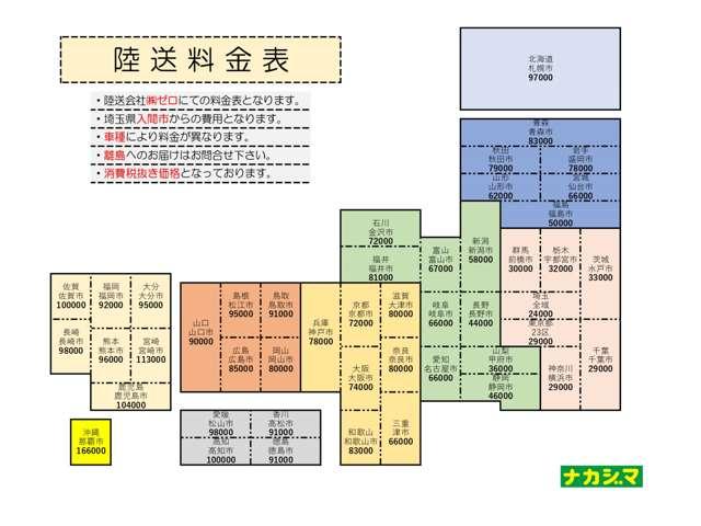 ナカジマ 所沢店紹介画像