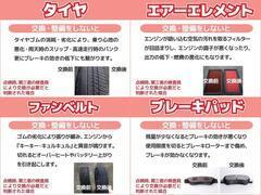 恭尚オート ダイハツベストピット店紹介画像