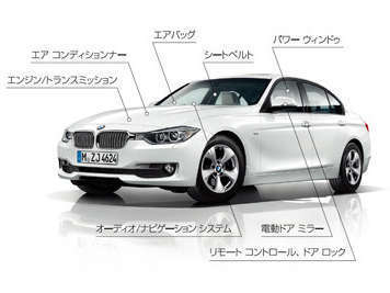Kobe BMW BMW Premium Selection 三宮 アフターサービス