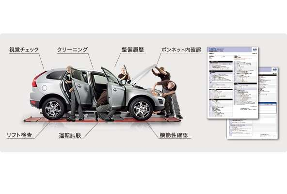 ボルボ専門のスタッフが、車両の状態について100項目ものチェック基準で厳密な点検を実施。