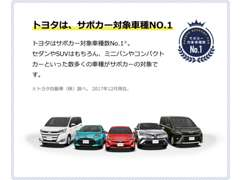 千葉トヨタ自動車   各種サービス