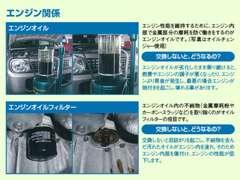 スズキ自販福岡 | 整備