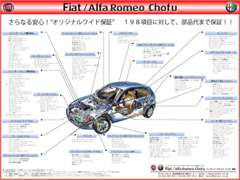アルファ ロメオ調布・フィアット/アバルト調布 | 保証