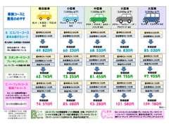 ジョイカル京都南 有限会社櫻井モータース商会 | アフターサービス