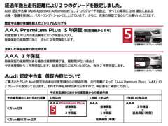 Audi Approved Automobile調布   各種サービス
