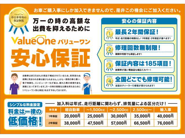 Value One バリューワン 千葉店 保証